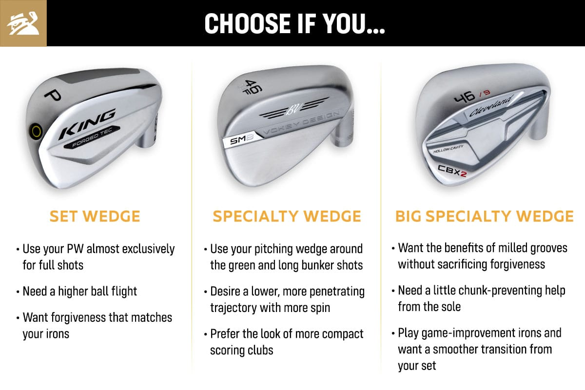 Three specialty pitching wedges being compared