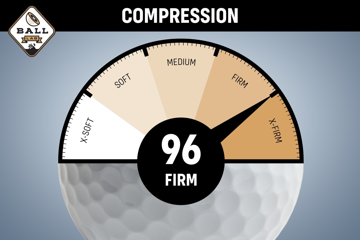 a compression chart for the Snell MTB-X golf ball