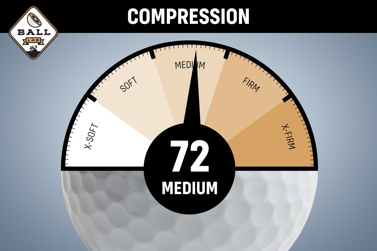 a compression chart for the Srixon Q-Star Tour Golf ball