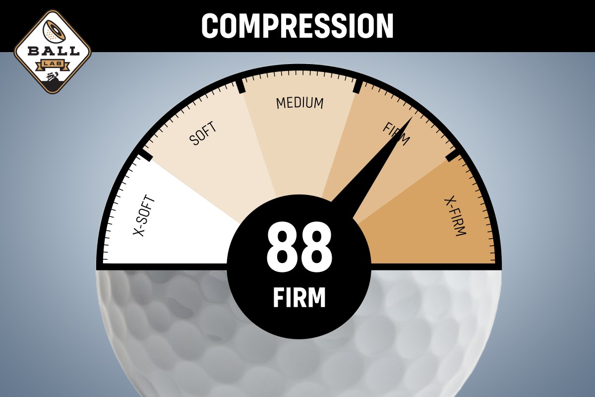 a compression chart for the Srixon Z Star golf ball