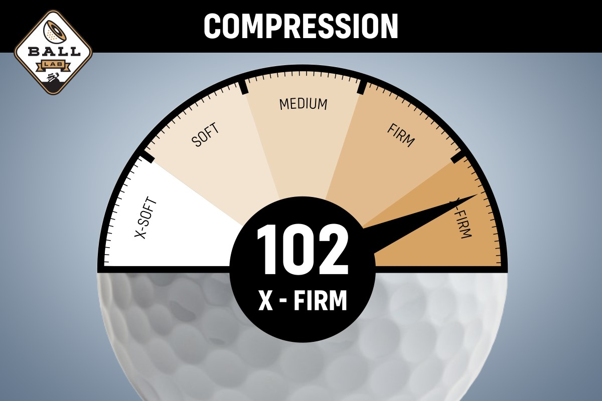 a compression chart for the Titleist Pro V1x Left Dash golf ball