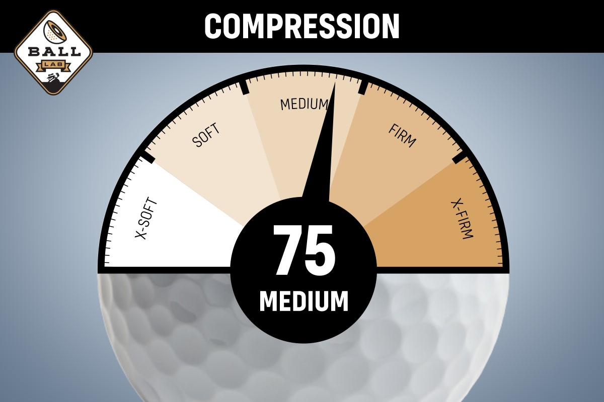 a chart showing the compression of the bridgestone tour b rx golf ball