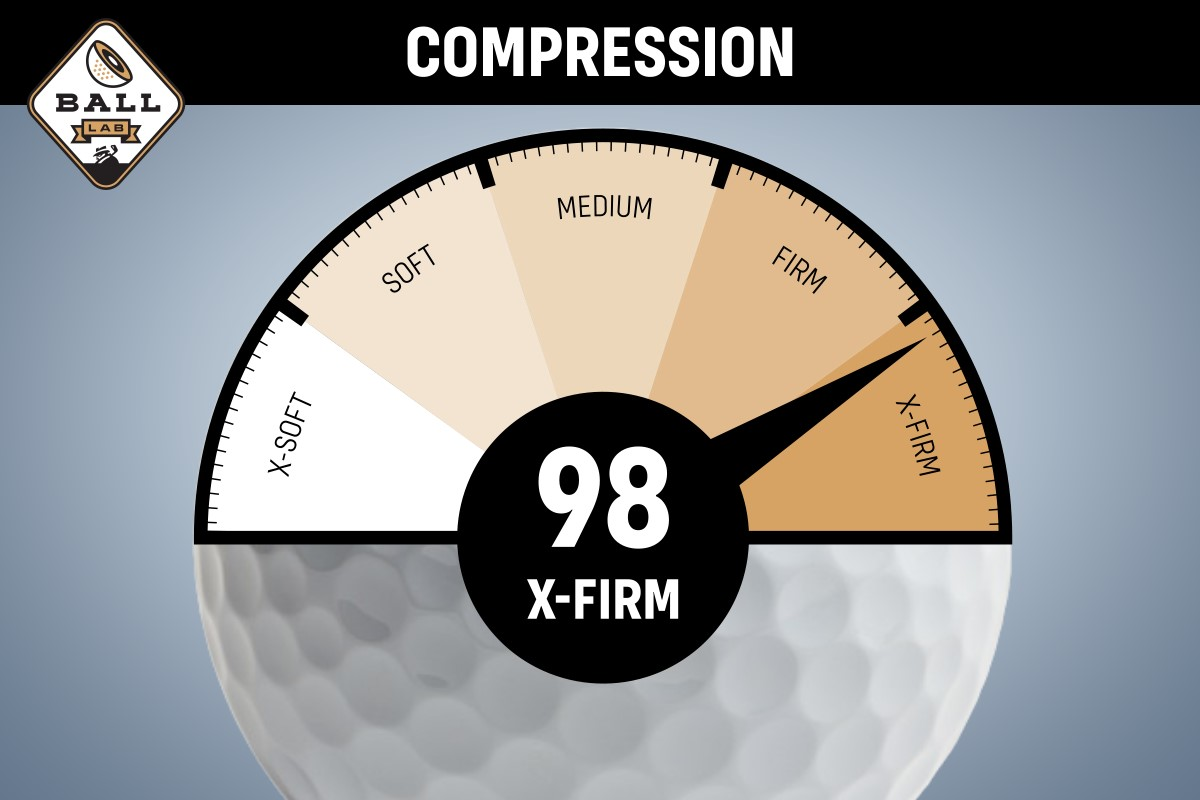A compression chart for the TaylorMade TP5x golf ball