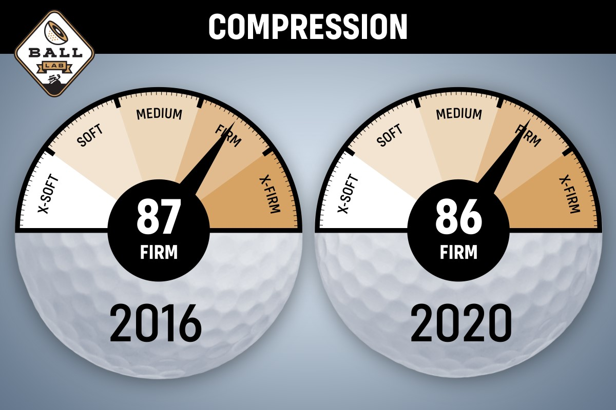 a chart showing the compression of the Vice Pro golf ball