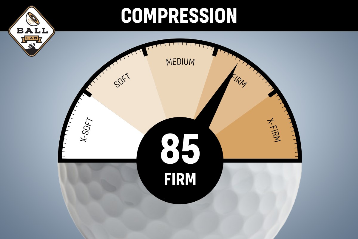 a compression chart for the Maxfli Tour golf ball