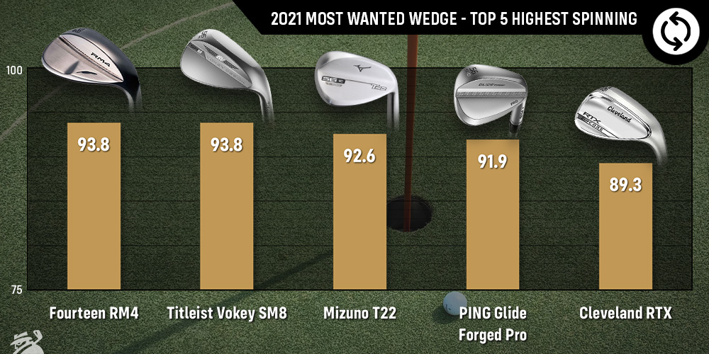mw2021_wedge_top5spin-1.jpg